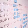 Welke software is ideaal voor jouw projectplanning?